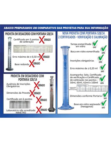 Proveta Certificada para Análise de Combustível RBC 4 Pontos