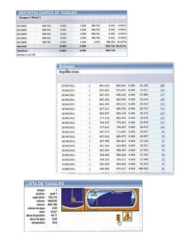 Monitoramento e Medição Automática de Tanques / ATG - WAYNE
